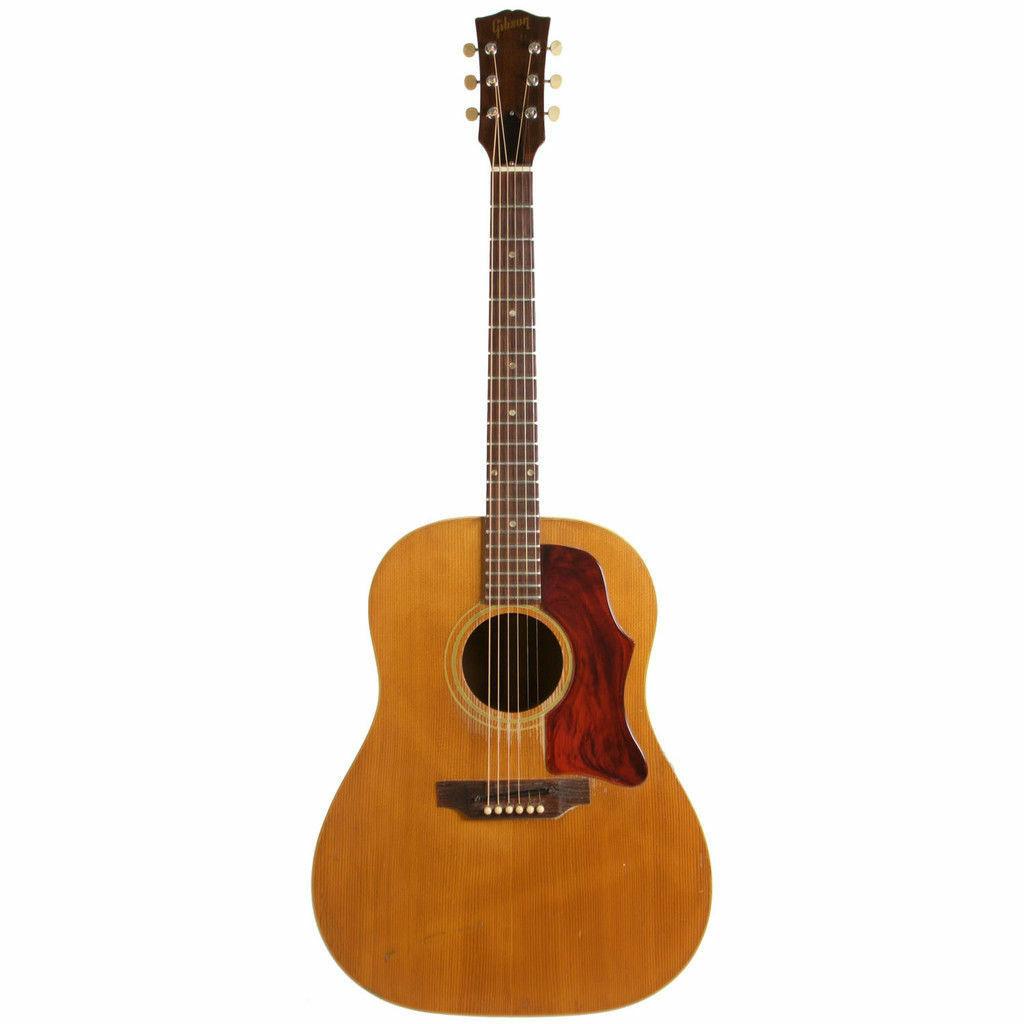 cheap guitars